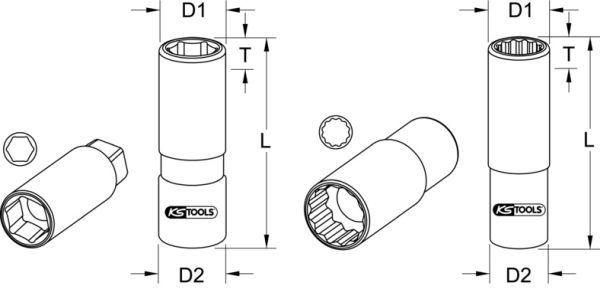 Chave de caixa KS TOOLS 918.1206 classificação
