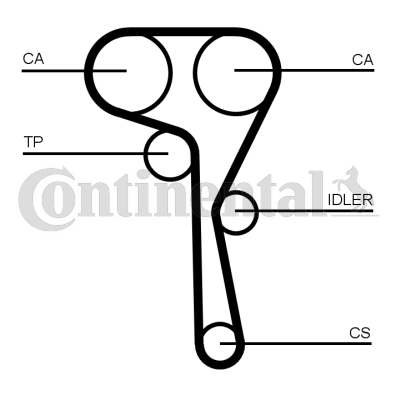 Zahnriemensatz CONTITECH CT1167 4010858003036