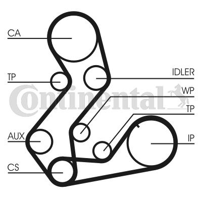 Steuerriemen CT883 CONTITECH CHDN8109525M22ZZP85 in Original Qualität