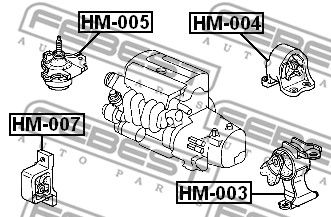 Motor Mount FEBEST HM-003 rating