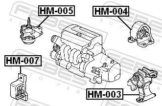 Motor Mount FEBEST HM-007 rating