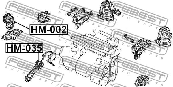 Motoraufhängung FEBEST HM-035 Bewertung