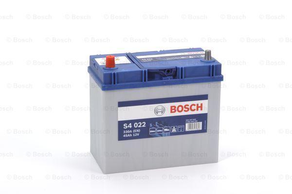 Batterie BOSCH 545157033 Bewertung