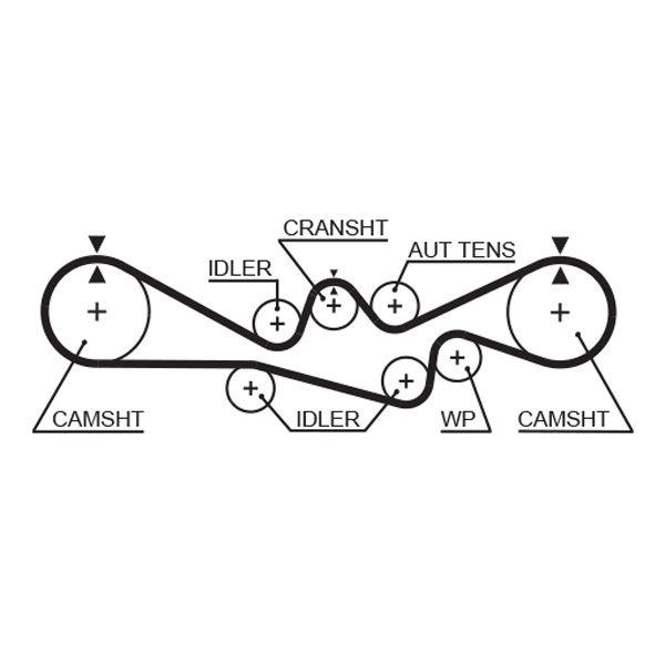 Water Pump + Timing Belt Kit GATES TH50482G1 rating