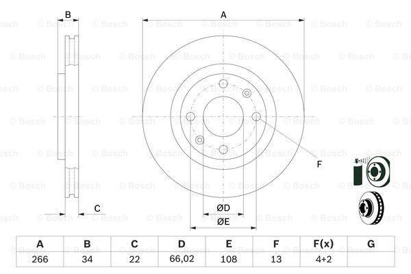 E190R02C02890081 BOSCH del fabricante hasta - 30% de descuento!