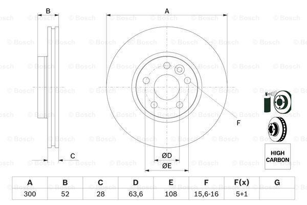 E190R02C03480026 BOSCH mit 29% Rabatt!