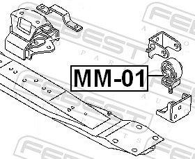 Motor Mount FEBEST MM-01 rating