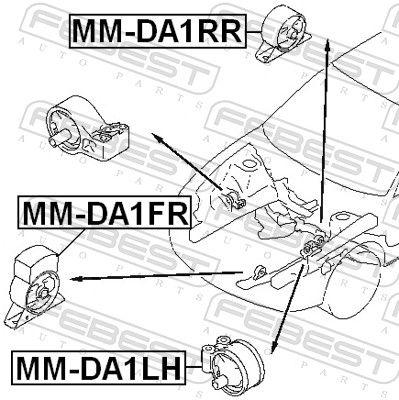 Sospensione Motore FEBEST MM-DA1RR valutazione