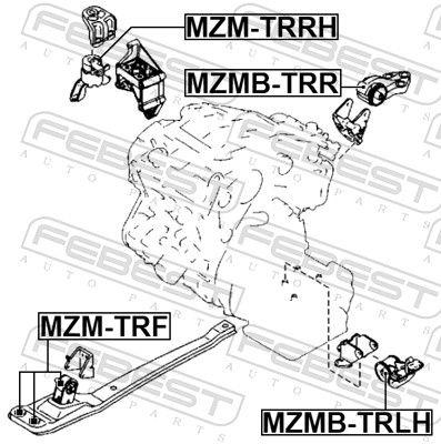 Motoraufhängung FEBEST MZMB-TRR Bewertung