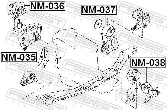 Motoraufhängung FEBEST NM-036 Bewertung