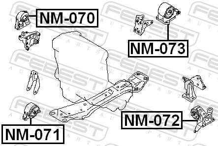 Motoraufhängung FEBEST NM-073 Bewertung
