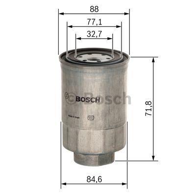 N4201 BOSCH van de fabrikant tot - 29% korting!