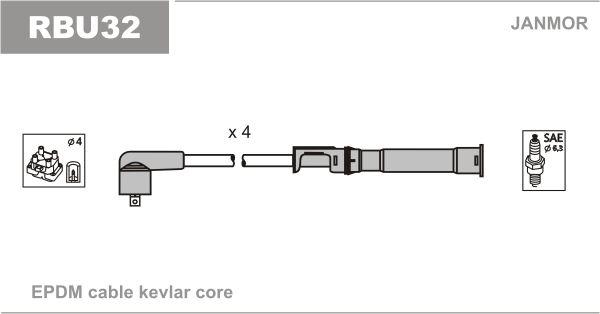 JANMOR  RBU32 Zündleitungssatz EPDM (Ethylen-Propylen-Dien-Kautschuk)