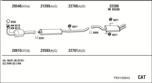 Abgasanlage WALKER RE93219 Bewertung