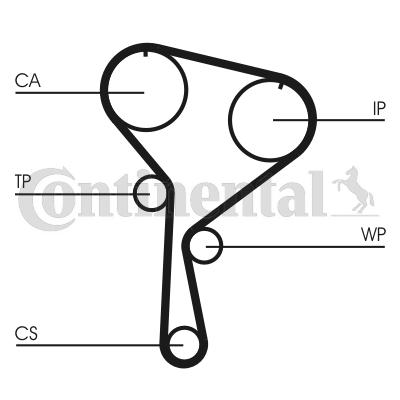 Cam Belt Kit CT1035K1 CONTITECH CT1035 original quality