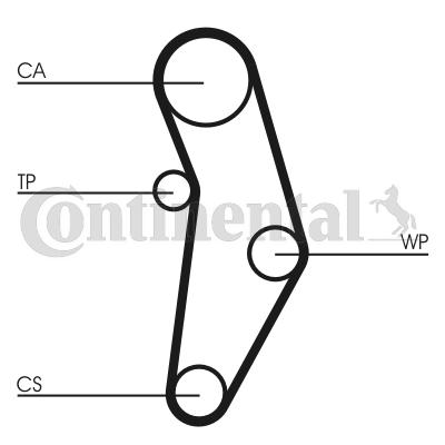 Water Pump + Timing Belt Kit CONTITECH CT1049WP1 rating