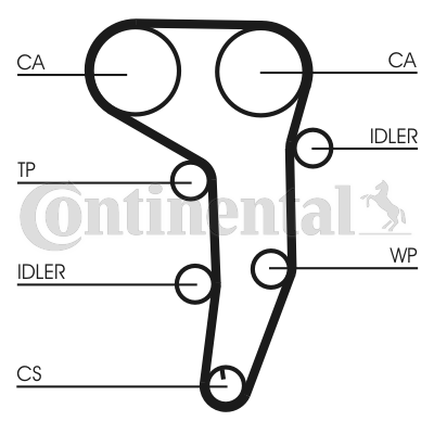 Water Pump + Timing Belt Kit CONTITECH CT1051 rating