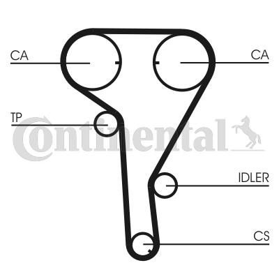 Cam Belt Kit CT1077K1 CONTITECH CT1077 original quality