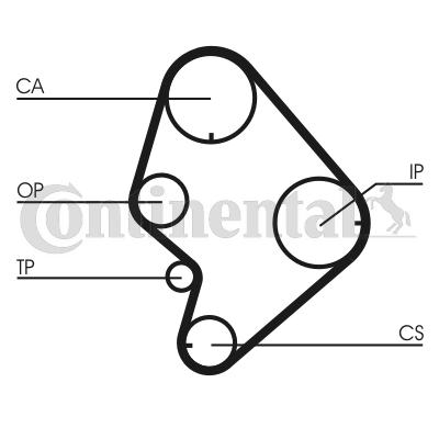 Image of CONTITECH Cinghia dentata 4010858021474