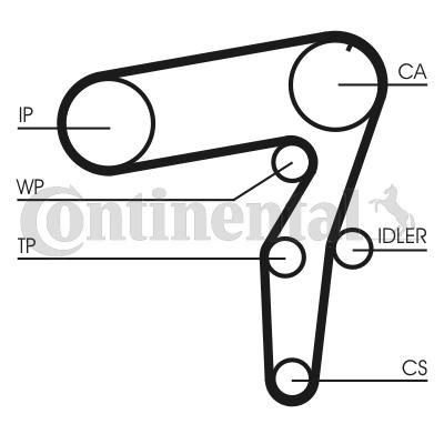Image of CONTITECH Cinghia dentata 4010858026165