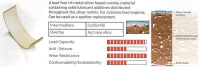 IPSA  CR113702 Pleuellager Menge: 4, Satz, Übermaß: 0,50mm