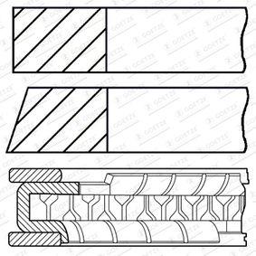 Kolbenringsatz mit OEM-Nummer 036198151E