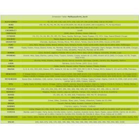 KEGEL 5-8215-785-4010 asiantuntemusta