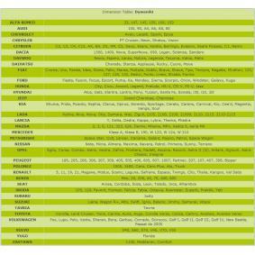 KEGEL 5-8504-785-4010 luokitus