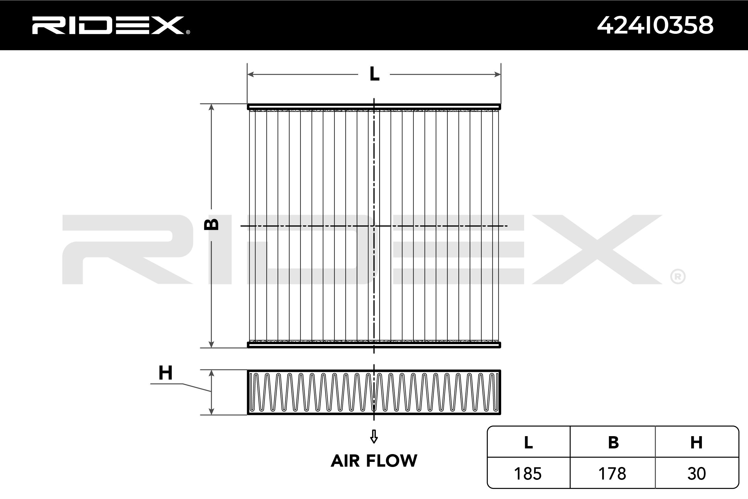 Pollen Filter 424I0358 RIDEX 424I0358 original quality
