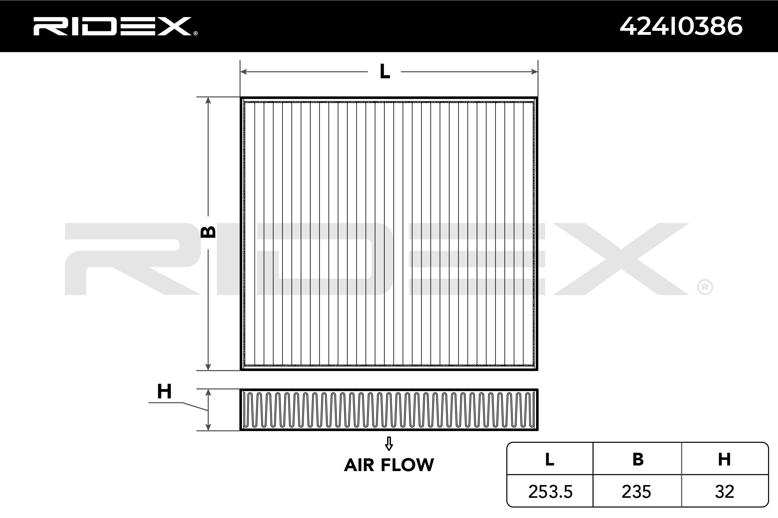 Staubfilter RIDEX 424I0386 Erfahrung