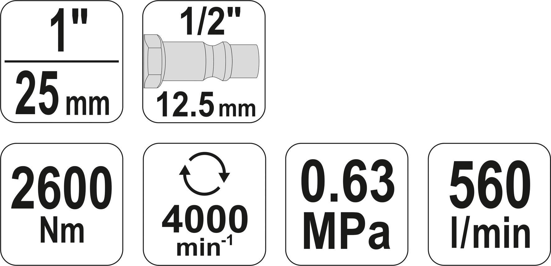 Serie scalpellatori YATO YT-0959 valutazione