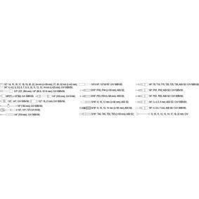 YATO YT-1269 Bewertung