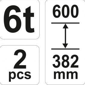 YATO YT-17312 Bewertung