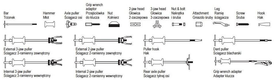 Serie di estrattori a percussione YATO YT-2539 valutazione