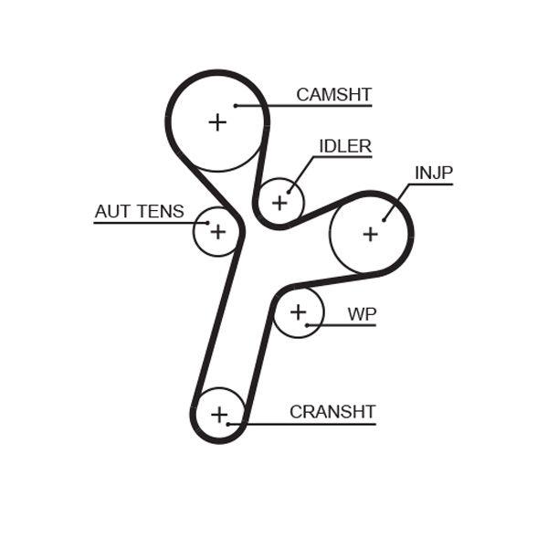 Water Pump + Timing Belt Kit GATES K015634XS rating