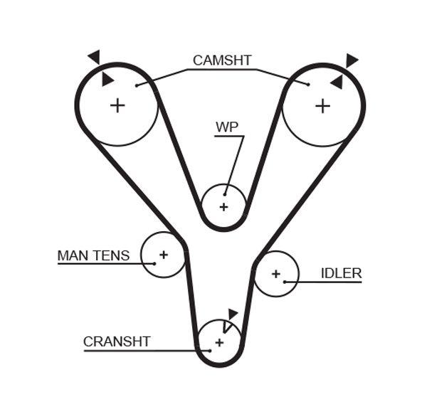 Water Pump + Timing Belt Kit GATES T43193 rating
