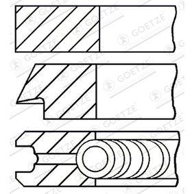 Kolbenringsatz mit OEM-Nummer 058198151B