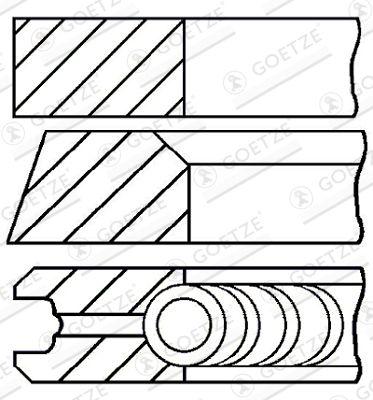Kolbenringsatz GOETZE ENGINE 08-743600-00 Bewertung