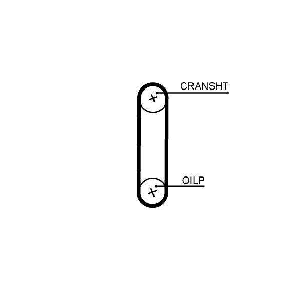 GATES  T362HOB Zahnriemen Länge: 433,6mm, Breite: 10mm