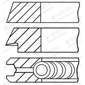 Kolbenringsatz mit OEM-Nummer 026198151A