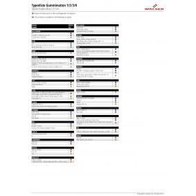 WALSER 14903 nota