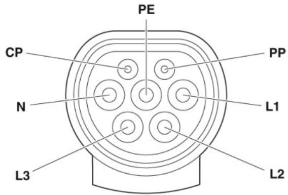 Ladekabel PHOENIX CONTACT 1627135 ekspertviden