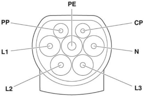 Ladekabel PHOENIX CONTACT 1627135 E63B2B