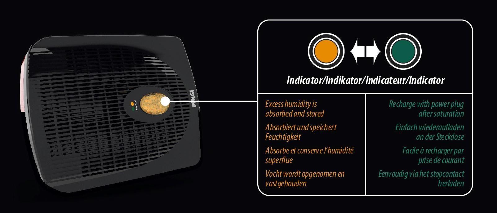 Car dehumidifier PINGI ID-A300 rating