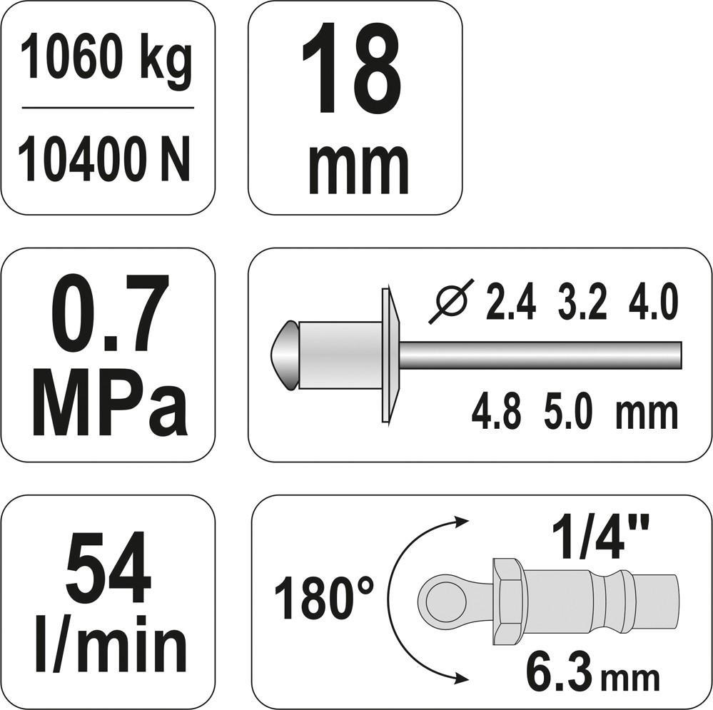 Blindnietpistole YATO YT-36171 Bewertung