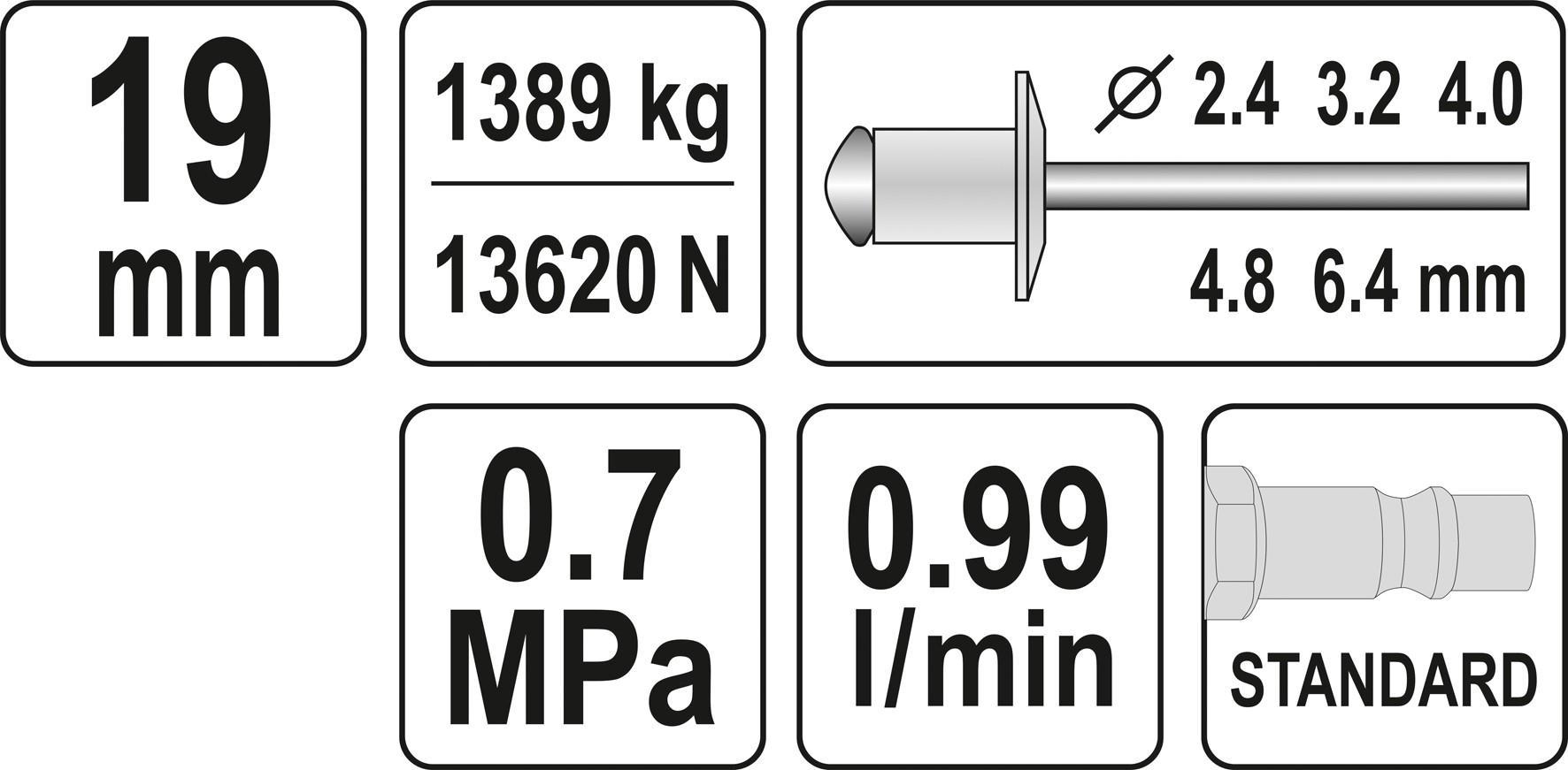 Blindnietpistole YATO YT-3618 Bewertung