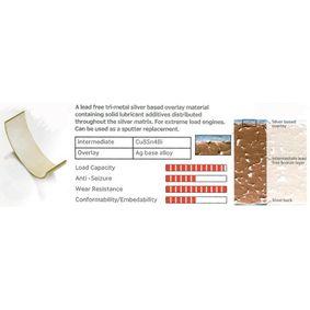 Cojinete de biela Cant.: 3, Kit, sobremedida: 0,25mm con OEM número 045 105 701