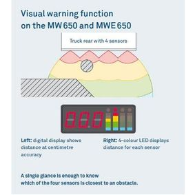 Parking assist system MWE-650-4DSM Corsa Mk3 (D) (S07) 1.4 MY 2014