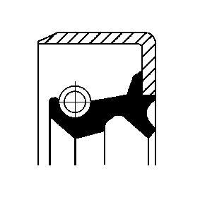 Wellendichtring, Radnabe mit OEM-Nummer 372432