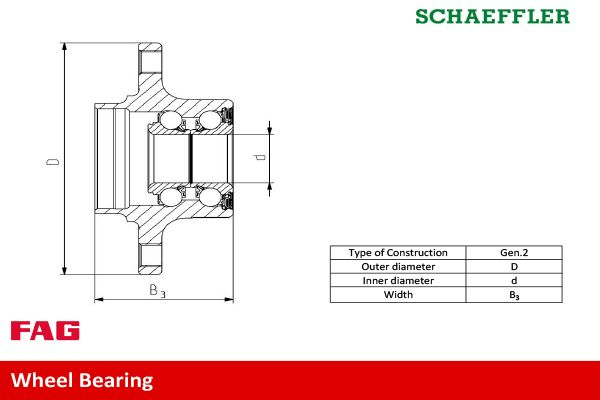 Wheel Bearing FAG 713 6265 40 rating